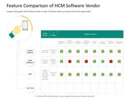 HRS Technology Feature Comparison Of HCM Software Vendor Ppt Templates