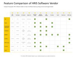 HRS Technology Feature Comparison Of Hris Software Vendor Ppt Powerpoint Aids