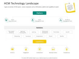 HRS Technology HCM Technology Landscape Ppt Powerpoint Presentation Ideas Layout