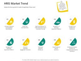 HRS Technology HRIS Market Trend Ppt Powerpoint Presentation Icon Images