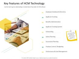 HRS Technology Key Features Of HCM Technology Ppt Powerpoint Influencers