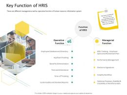HRS Technology Key Function Of HRIS Ppt Powerpoint Presentation Styles Example