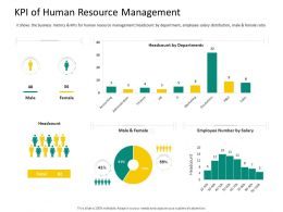 HRS Technology KPI Of Human Resource Management Ppt Powerpoint Picture