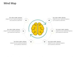 HRS Technology Mind Map Ppt Powerpoint Presentation Infographics Show