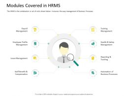 HRS Technology Modules Covered In Hrms Ppt Powerpoint Show