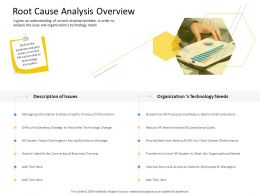 HRS Technology Root Cause Analysis Overview Ppt Powerpoint Layouts Good