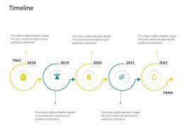 HRS Technology Timeline Ppt Powerpoint Presentation Slides File Formats