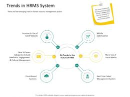 HRS Technology Trends In HRMS System Ppt Powerpoint Presentation Slides Picture