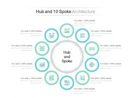 Hub And 10 Spoke Architecture