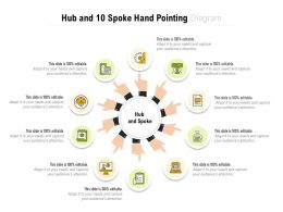 Hub And 10 Spoke Hand Pointing Diagram
