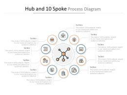Hub And 10 Spoke Process Diagram