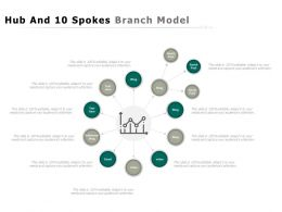Hub And 10 Spokes Branch Model