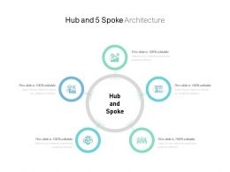 Hub And 5 Spoke Architecture