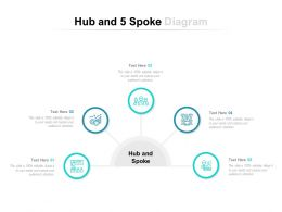Hub And 5 Spoke Diagram