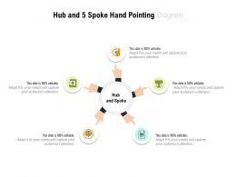 Hub And 5 Spoke Hand Pointing Diagram