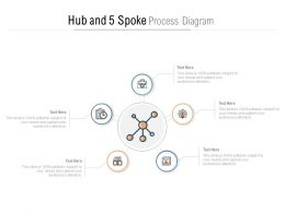 Hub And 5 Spoke Process Diagram