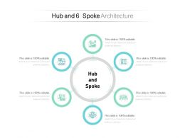 Hub And 6 Spoke Architecture