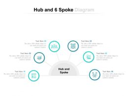 Hub And 6 Spoke Diagram