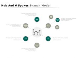 Hub And 6 Spokes Branch Model