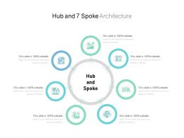 Hub And 7 Spoke Architecture