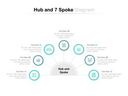 Hub And 7 Spoke Diagram