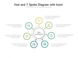 Hub And 7 Spoke Diagram With Icons
