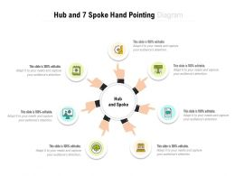 Hub And 7 Spoke Hand Pointing Diagram