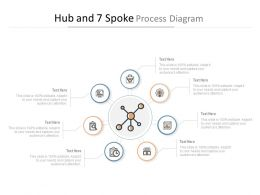 Hub And 7 Spoke Process Diagram