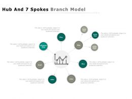 Hub And 7 Spokes Branch Model