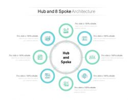 Hub And 8 Spoke Architecture