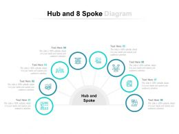 Hub And 8 Spoke Diagram