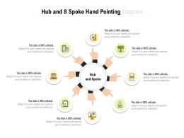 Hub And 8 Spoke Hand Pointing Diagram