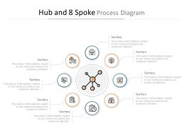 Hub And 8 Spoke Process Diagram