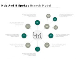 Hub And 8 Spokes Branch Model