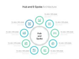 Hub And 9 Spoke Architecture