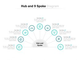 Hub And 9 Spoke Diagram