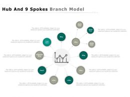 Hub And 9 Spokes Branch Model