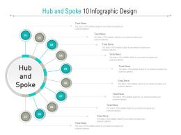 Hub And Spoke 10 Infographic Design