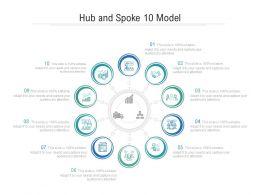 Hub And Spoke 10 Model