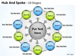 Hub And Spoke 10 Stages 2