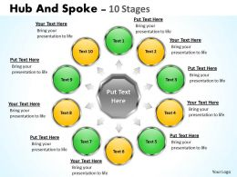 Hub And Spoke 10 Stages 3