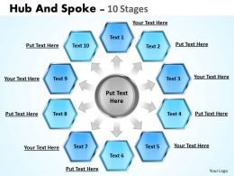 Hub And Spoke 10 Stages 4