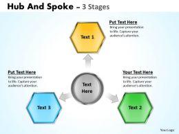 hub_and_spoke_3_stages_1_Slide01