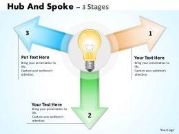 hub_and_spoke_3_stages_2_Slide01