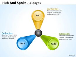 Hub And Spoke 3 Stages 3