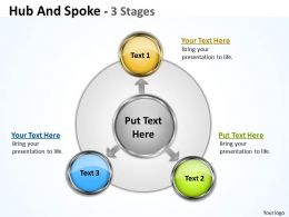 hub_and_spoke_3_stages_5_Slide01