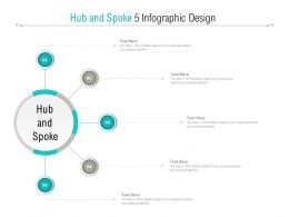 Hub And Spoke 5 Infographic Design