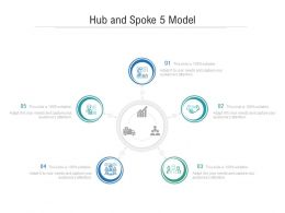 Hub And Spoke 5 Model