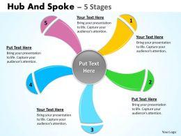 hub_and_spoke_5_stages_12_Slide01