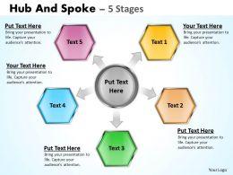 hub_and_spoke_5_stages_14_Slide01